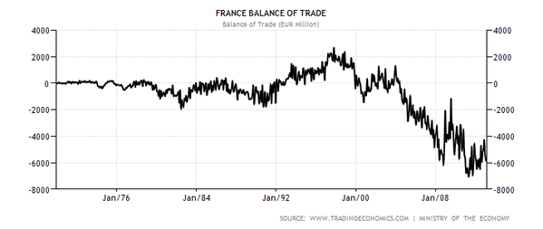 france-balance-of-trade.png