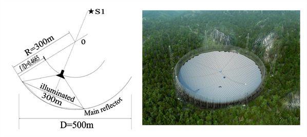 IMPLICATIONS D UN CONTACT AVEC LES EXTRATERRESTRES - Les implications d'un éventuel contact avec des Extraterrestres Fast-copie-1
