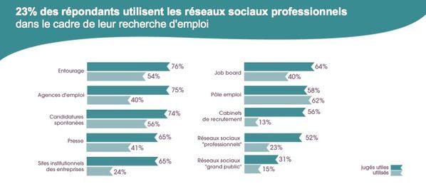 Support-Reseaux-Sociaux---17-septembre-2012.ppt.jpg