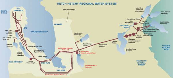 Hetch Hetchy Reservoir - San Francisco - Approvisionnement