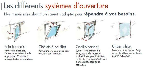 D duction fiscale de 10 pour l 39 isolation thermique des for Porte fenetre ouverture a la francaise