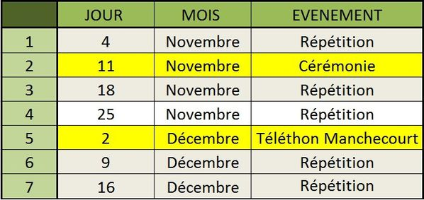Dates Nov Déc