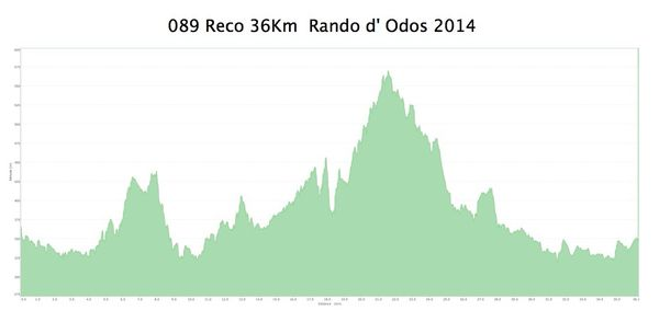 VTT 2014.04.21 Reco 36 Km Rando d' Odos 2014 2