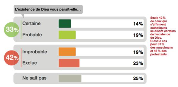 EXISTENCE-DIEU-VS-PARAIT-ELLE-4--copie-1.png