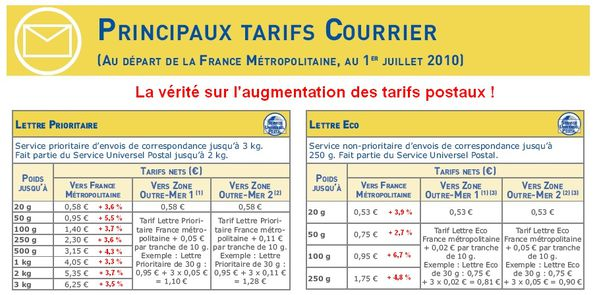 2010-07-01-Tarifs-postaux.jpg