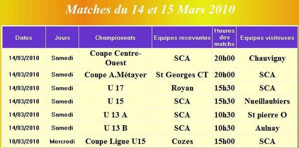 20100314 prochains-matches-SCA