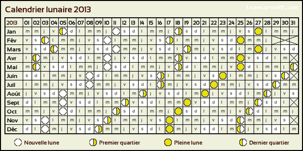 calendrier_lunaire_2013.png