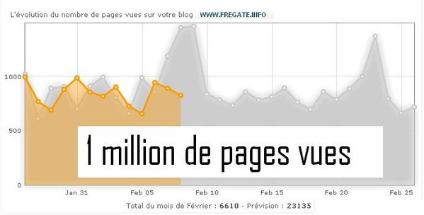 pages vue 02.2011