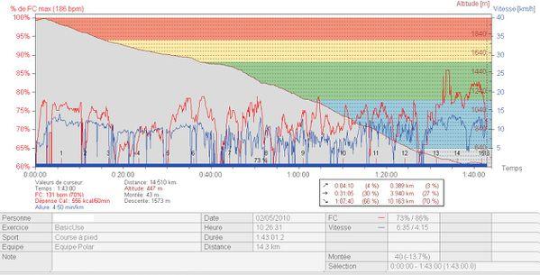 ventoux-descente-polar.JPG