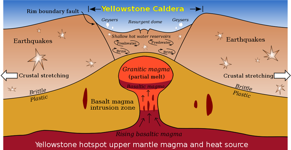 yellowstone-caldera-svg.png