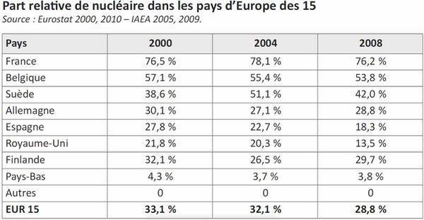 PartNucleaireEurope2.jpg