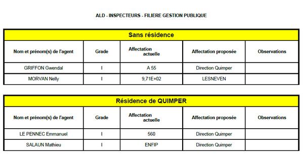 2013-09-01-Mouvement-A-ALD-GP.PNG