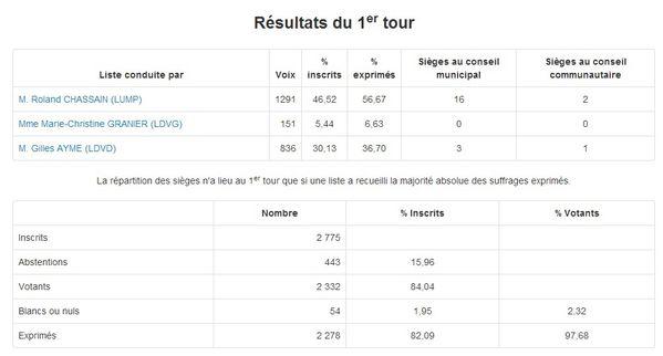 resultats.jpg