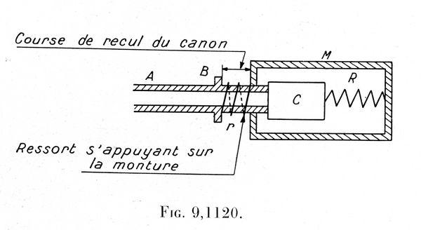 Fig. 9,1120 WEB