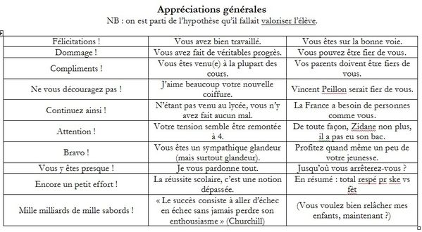 exemple d appreciation de bulletin scolaire