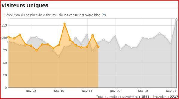 graphique-consultation-blog-creil-avenir.JPG