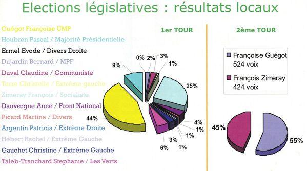 legislatives-2007.jpg