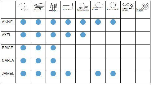 tableau-evaluation-graphisme.jpg