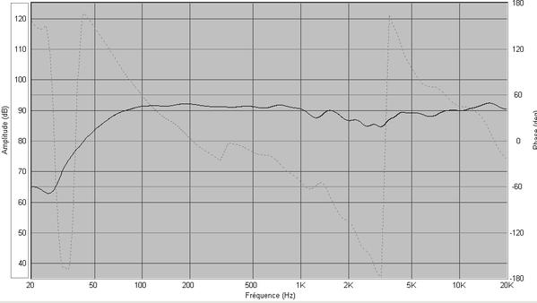 SPLNomex164Final