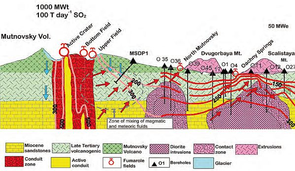 9_The_Magma_Hydrothermal_System_SD7-2.jpg