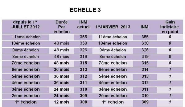 ECHELLE3.JPG