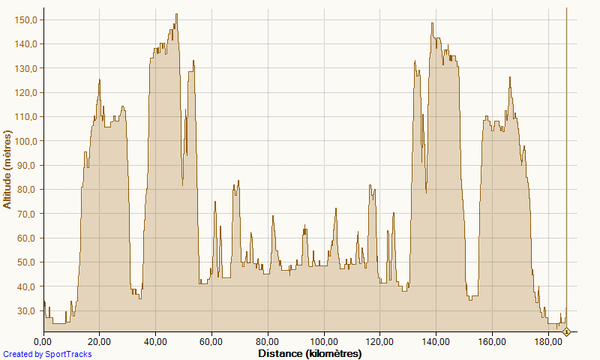 Sortie-collective-26-07-2012--Altitude.png