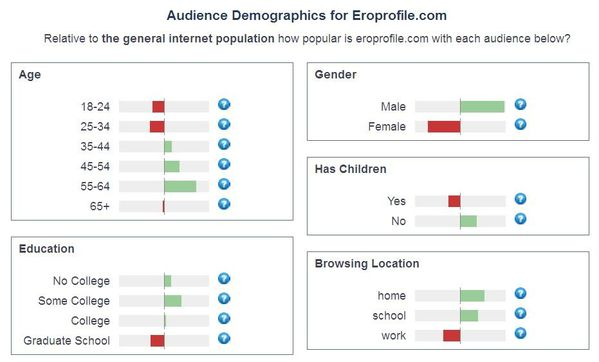 EroProfile-audience-12-12.JPG