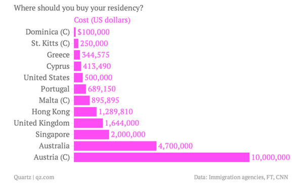 residency_cost.png