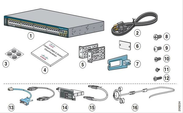 Cisco Catalyst 2960-S Series Switches OVERVIEW - Cisco &