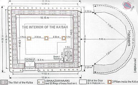 La kaaba bienvenue sur le blog de for L interieur de la kaaba