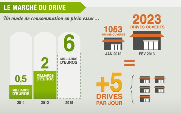 Drive-Picking-infographie3.jpg
