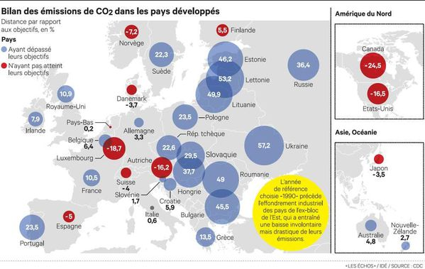 émissions-co2-europe
