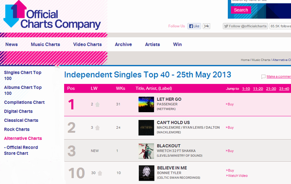 official-chart-INDEPENDANT-SINGLES.png