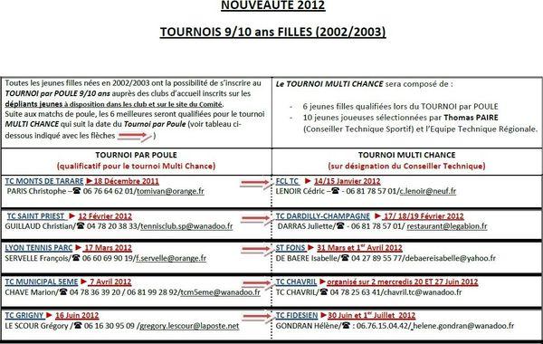 Tournoi Filles 9-10 ans-copie-1