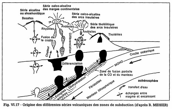 origine-des-series-magmatiques-en-subduction.jpg
