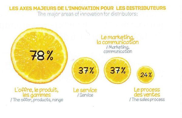 MDD-Expo-axes-makeurs-pour-l-innovation.JPG