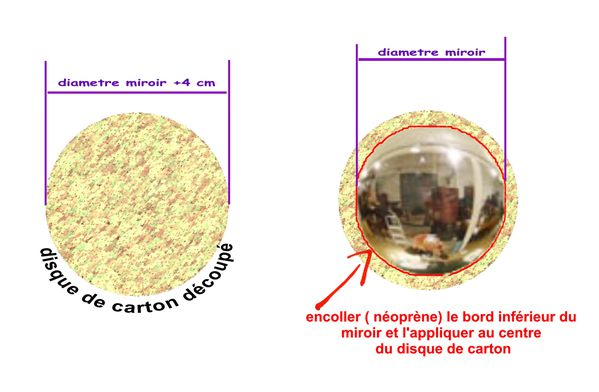 Realiser son miroir de sorci re le blog de for Disque en miroir