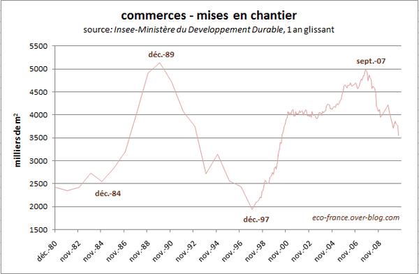 commerces-aout10.PNG
