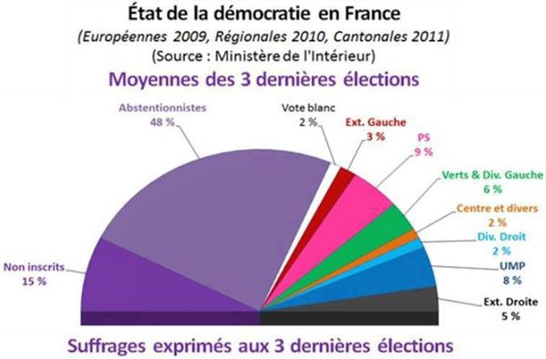 Elections-copie-2