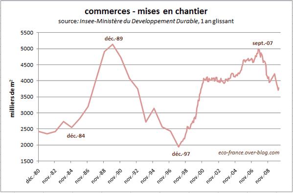 commerces-mar10.PNG