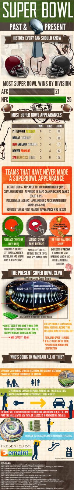 super-bowl-past--present_5100289fb7a47.jpg