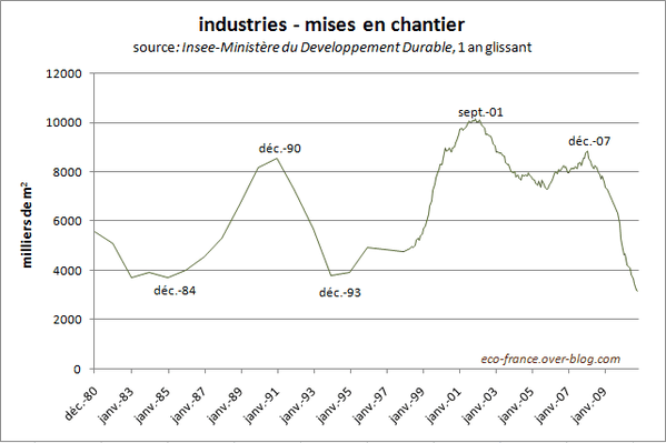 industries-oct10.PNG
