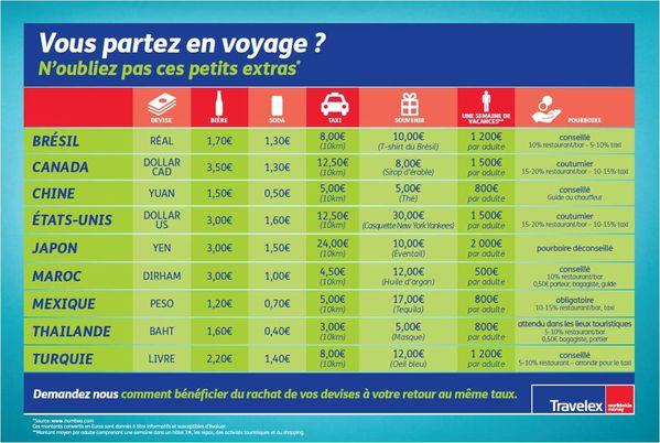budget-voyage.jpg