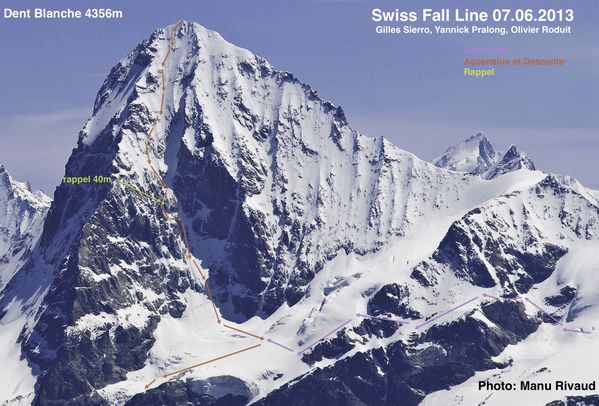 Swiss Fall Line