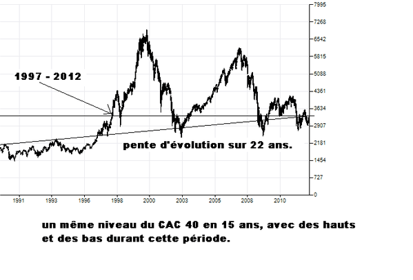 cac15ans