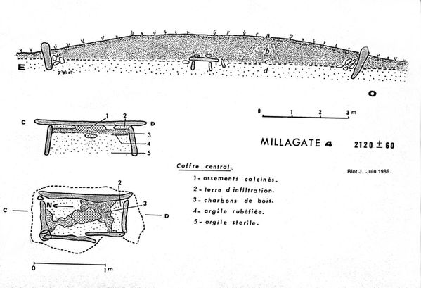6 - Larrau - Millagate - TC - 4 - plan
