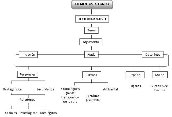 ANALISIS-LITERARIO-3.jpg