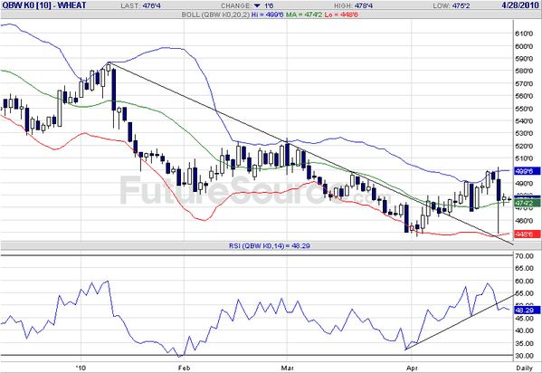 Wheat-27-avril-2010-bis-copie-1.png