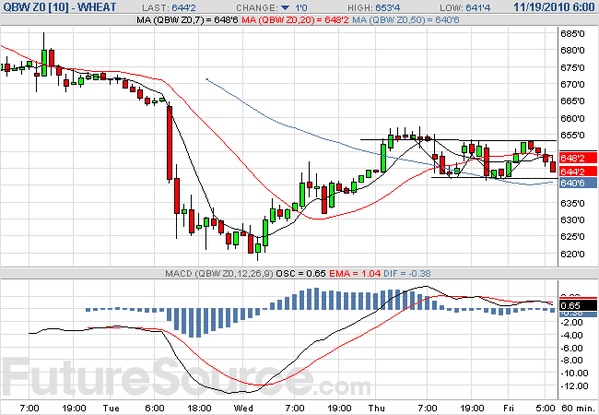 Wheat-19-Novembre-2010-13h00.png