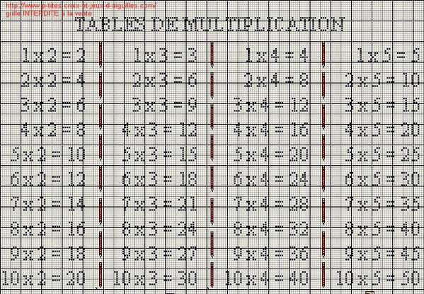 Les tables de multiplication new calendar template site for Les table de multiplications
